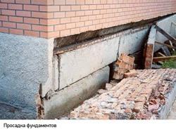 Восстановление фундамента г.Санкт-Петербург